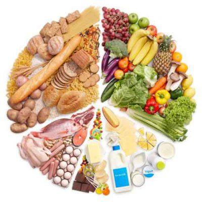Chế độ ăn của người bị bệnh tiểu đường