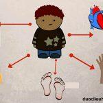 Dấu hiệu của bệnh tiểu đường ở người trẻ tuổi
