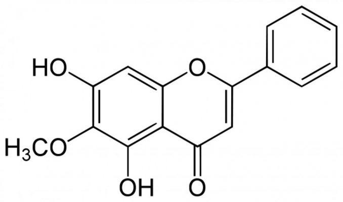Công thức hóa học của flaonoid